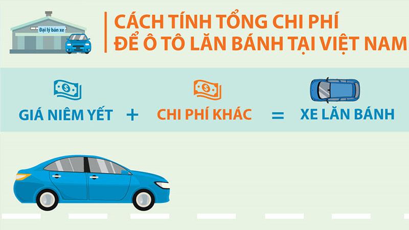 cach-tinh-chi-phi-lan-banh-xe-oto