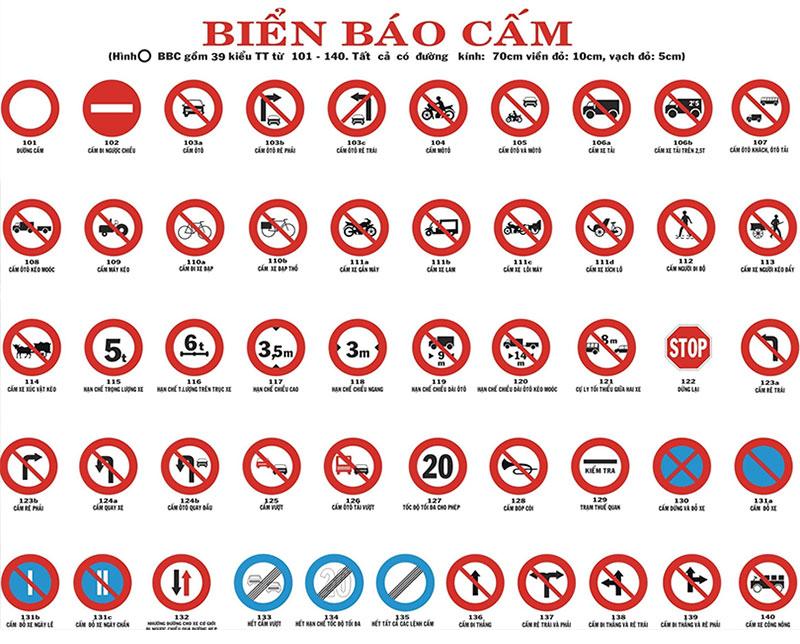 nhan-dien-cac-bien-bao-hieu-duong-cam-hoclaixehaan